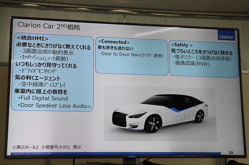 ClarionCar2ndで採用する技術