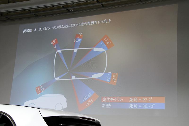 先代モデルに比べて車内での会話明瞭度を12%、A/B/Cピラーのスリム化によって360度の視界を10%向上