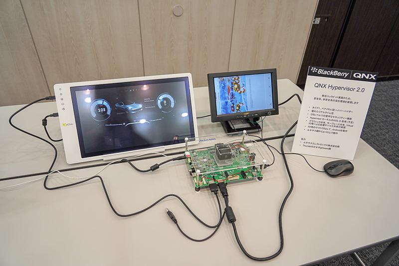 R-CarとQNXハイパーバイザー 2.0を利用したデモ