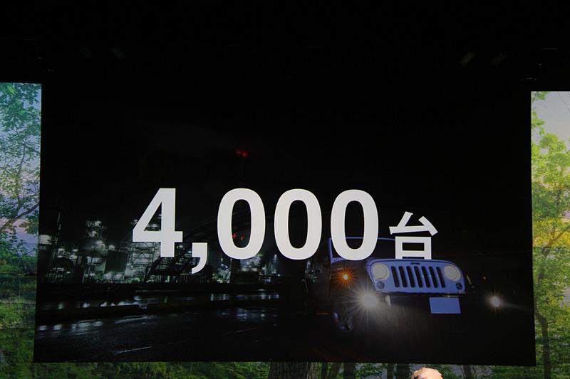 新型ラングラーの受注は2018年内で4000台を超える予定