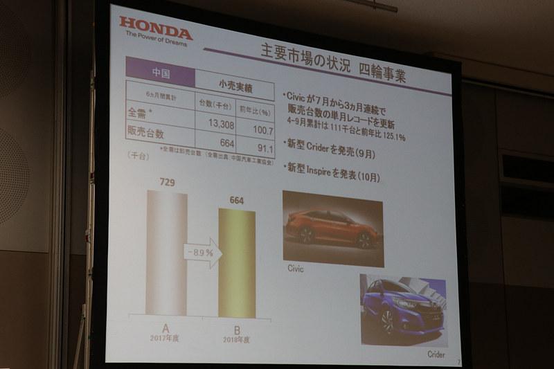 日本、米国、中国の各市場における4輪車の販売状況