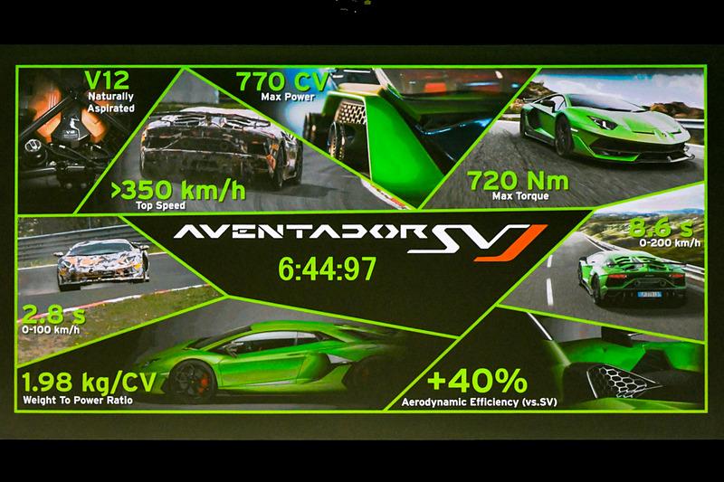 アヴェンタドール SVJにまつわる数字。それらによって6分44秒97という記録につながっていった