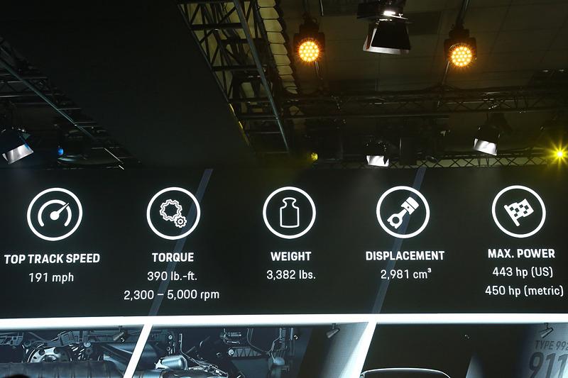 フロントボディが従来から45mmワイドになり、フロント20インチ、リア21インチのホイールを採用