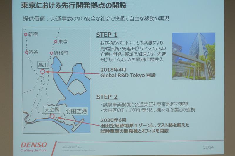 Global R&D Tokyo開発拠点