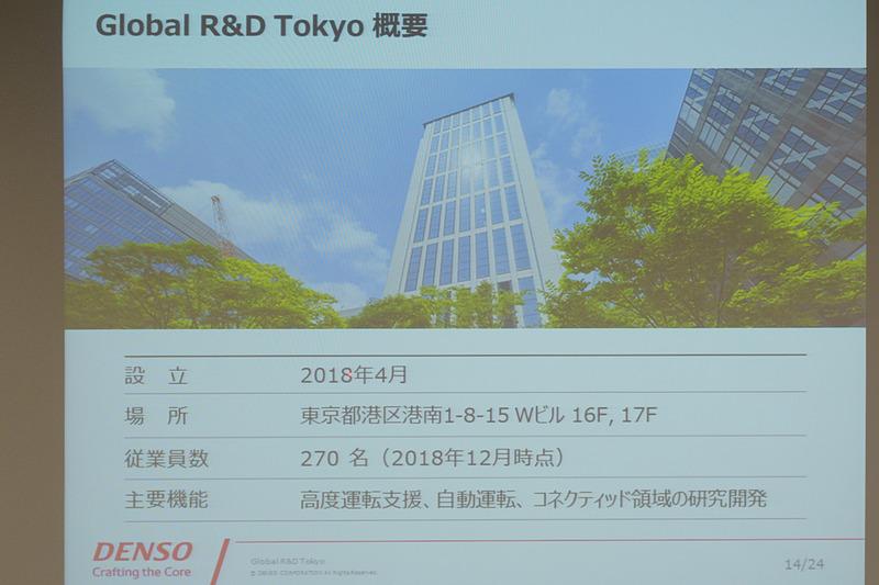 Global R&D Tokyo概要
