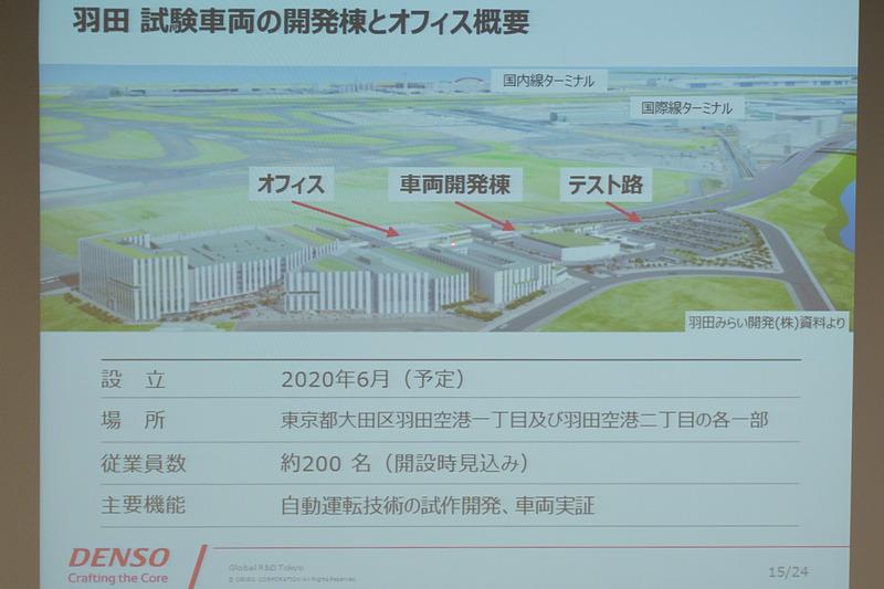 羽田試験車両の開発棟など概要