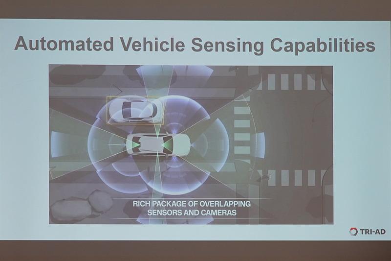 自動運転の技術要素