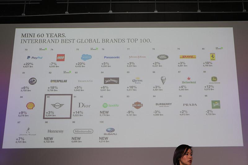 世界中のブランドの価値を測定するインターブランドで、2018年のトップ100の国際ブランドにランクイン
