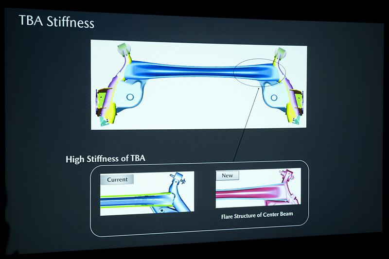 リアのトーションビームアクスルの秘密は、センター部を絞り両端に向けて太くなっていく形にあった! さらに、形状と製造方法を合わせて3件の特許も取得している