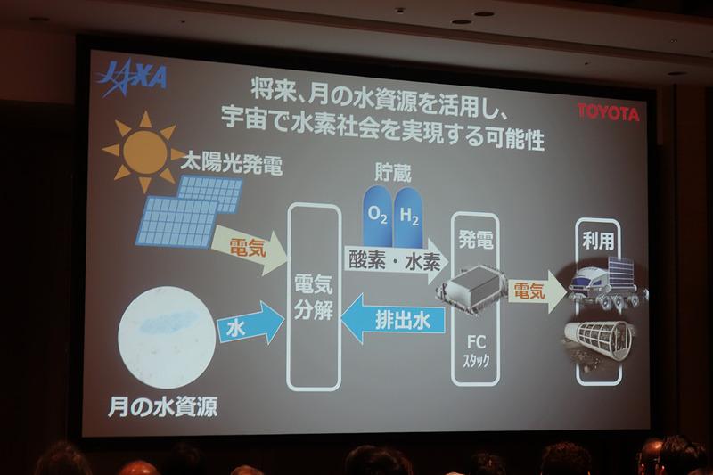 トヨタにとって今回のプロジェクトは水素社会を作るひな形になるとのこと