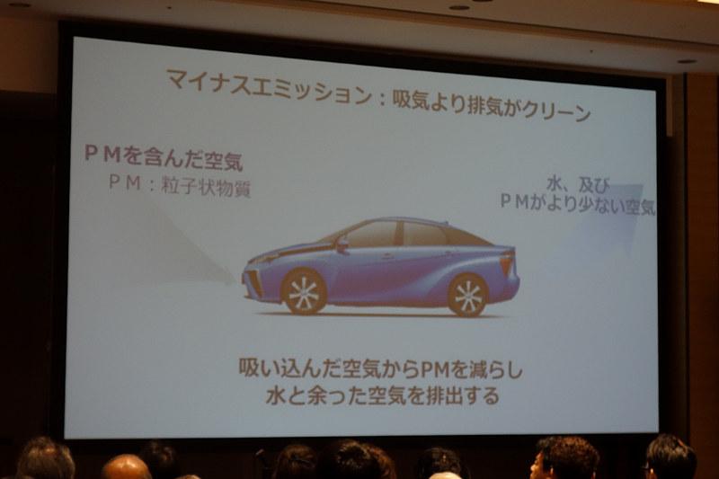 "FCVは空気を取り込む際、フィルターでPMを減らした空気を燃料電池に供給し、水と余った空気を排出する。吸気より排気がクリーンとのことからFCVは""マイナスエミッション""であることなどが語られた"