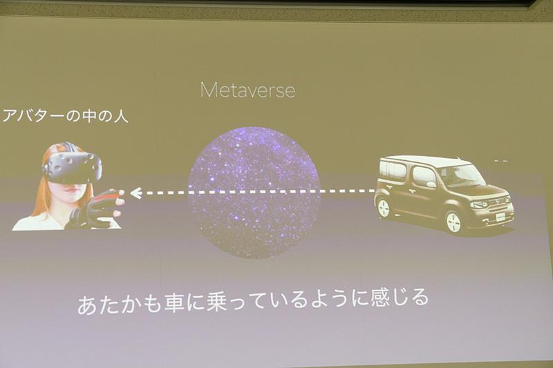メタバースの方向性。クルマの情報を送り込むことで、クルマに乗っている体験ができる