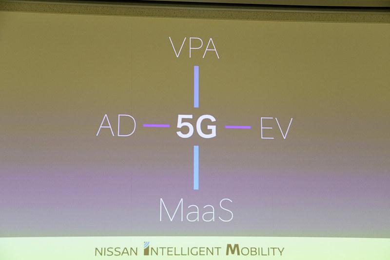 これらを成り立たせるのが、5Gのテクノロジになる