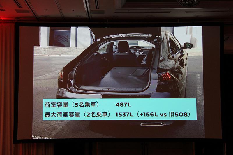 新型508のプレゼンテーション資料