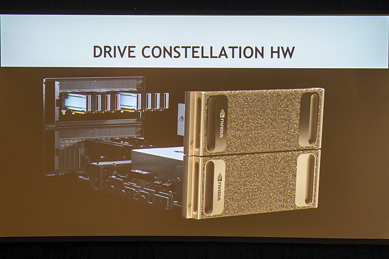 NVIDIA DRIVE Constellationの概要
