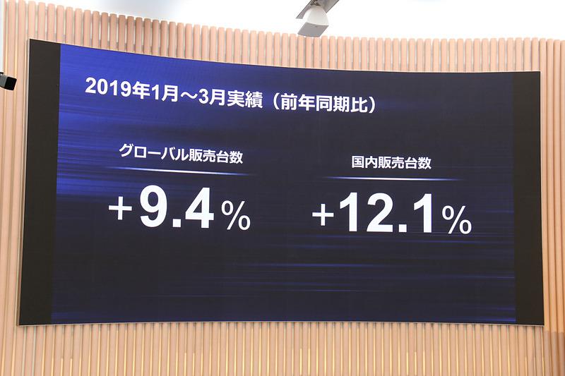 ボルボの販売は好調で、増産によってバックオーダーを解消していければさらなる上積みも可能になるという