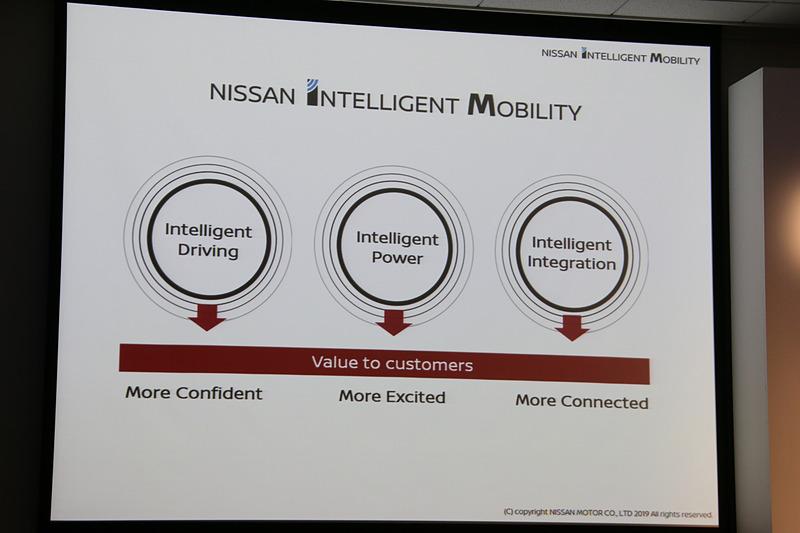 「ニッサン インテリジェント モビリティ」は「インテリジェントドライビング」「インテリジェントパワー」「インテリジェントインテグレーション」の3つの柱で構成