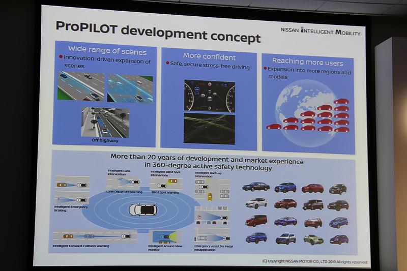 プロパイロット 2.0の開発コンセプトは「より広いシーンで」「より使いやすく」「より多くのお客さまに」