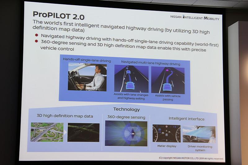 「HDマップ」「360度センシング」「インテリジェントインターフェース」の3つがキーテクノロジーとなる