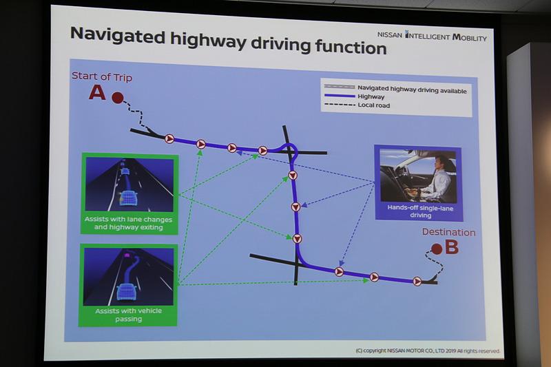プロパイロット 2.0では、高速道路の本線走行を開始すると、JCT(ジャンクション)などの分岐もアシストしつつ、目的地近くの出口手前までナビ連動ルート走行機能と同一車線内のハンズオフ機能などを利用できる
