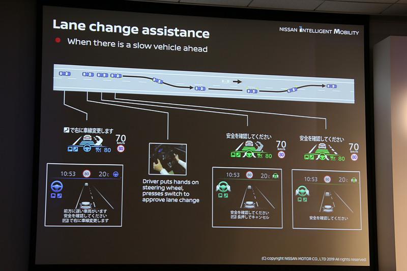車線変更支援の作動イメージ