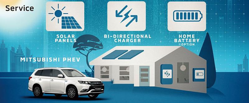 太陽光で発電した電気を「電動車」の車載バッテリーに蓄えて活用する「電動DRIVE HOUSE」のコンセプトを説明