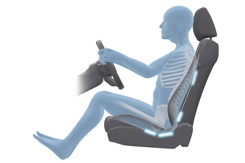 骨盤をしっかりと立て、脊柱のS字カーブを維持できる構造のシート