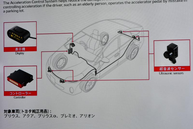 システム構成図。システムの働きを図解