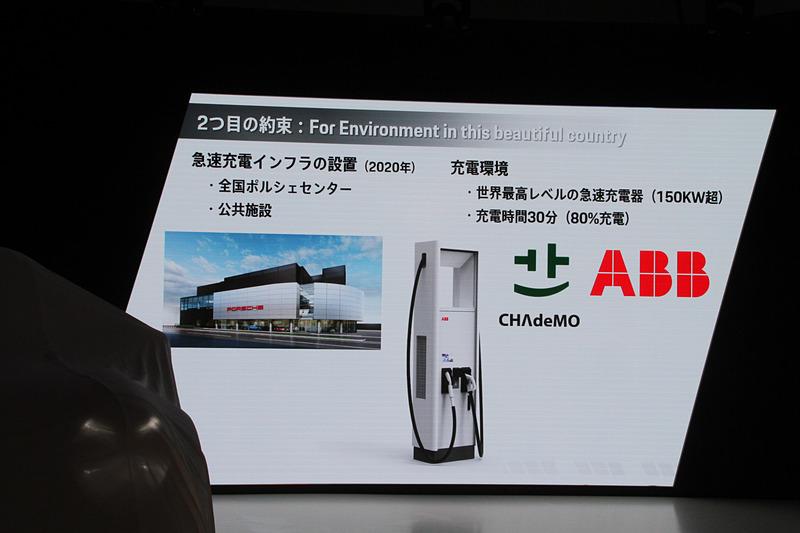 ABB社と独自にパートナーシップを結び、2020年半ばからの設置を目指して次世代型急速充電インフラの整備を進めているという