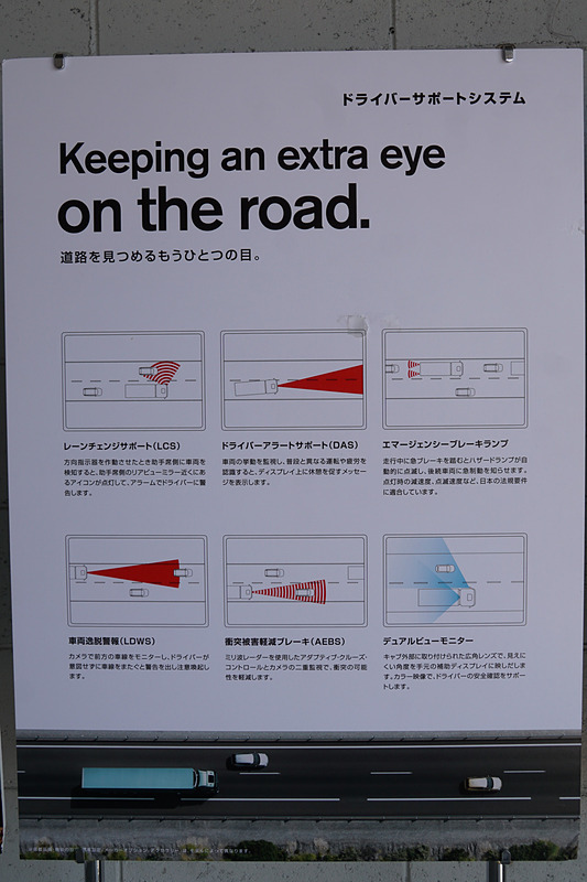 ドライバーサポートシステムを紹介するパネル