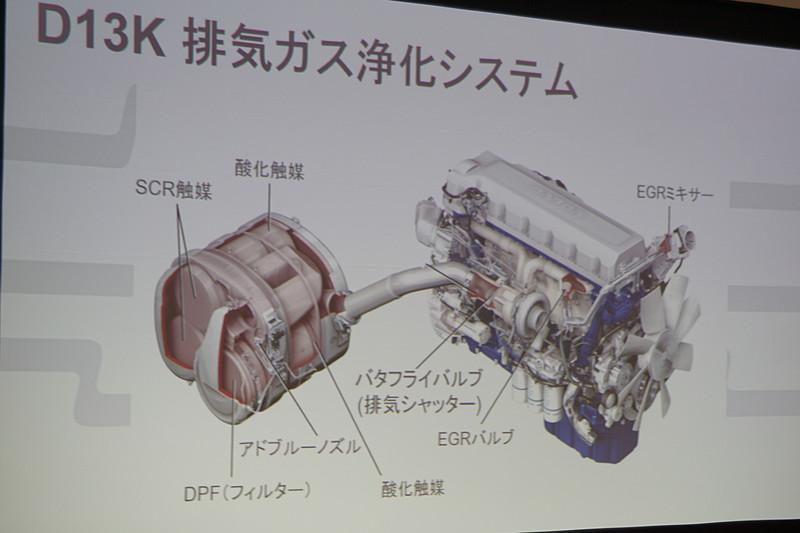 直列6気筒 13リッターターボディーゼルエンジンは最高出力460HP、最大トルク2300Nmを発生する「D13K460」エンジンと、最高出力540HP、最大トルク2600Nmを発生する「D13K540」エンジンの2種類を導入