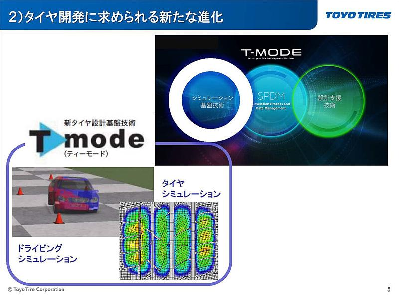 従来のシミュレーションを基本としたT-modeから、データを活用する新たなT-MODEへ