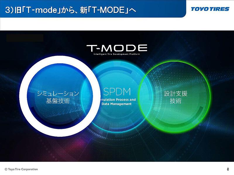 T-MODEを支える3つの技術のうちの1つがシミュレーション基盤技術