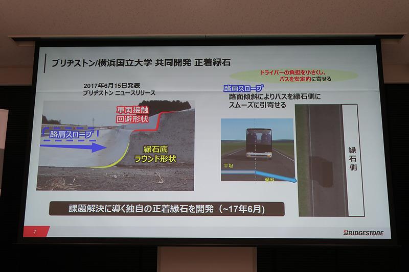 2017年6月に発表された「次世代正着縁石」の開発ポイント。回避形状の開発では、バスは乗客数などで車高が大きく変化することも加味しているという