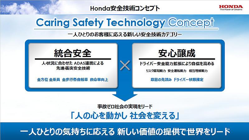 ホンダの安全技術コンセプト