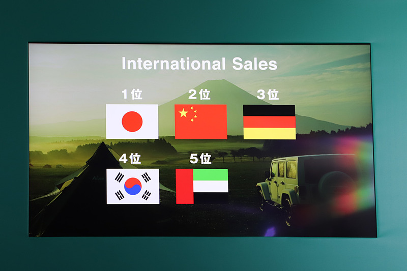 日本は北米以外の地域で、ラングラーの最大輸出国となっている