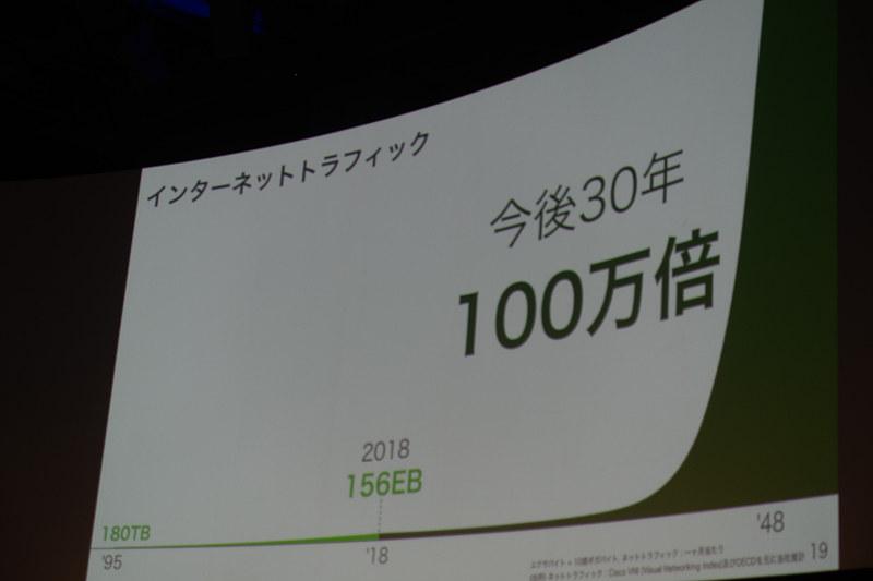 この20年ちょっとでデータは100万倍になった。今後30年で、さらに100万倍になるという