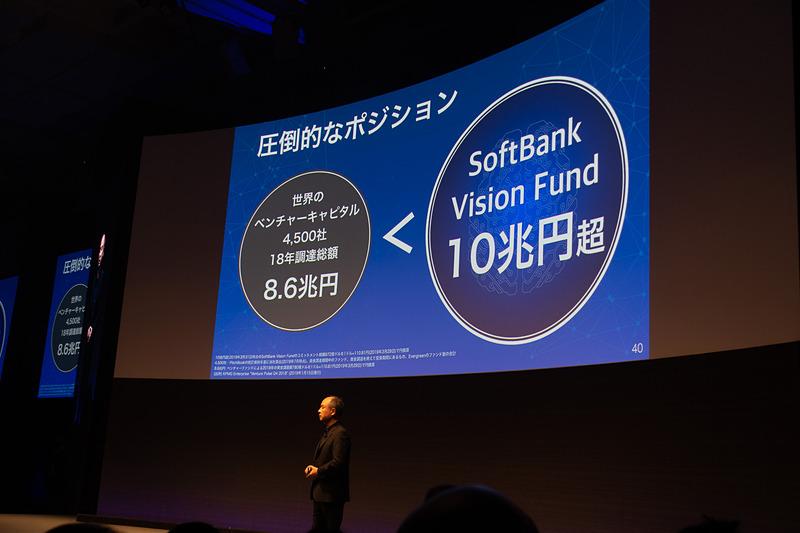 「SoftBank Vision Fund」による圧倒的な投資額。この投資額で世界を変えていく
