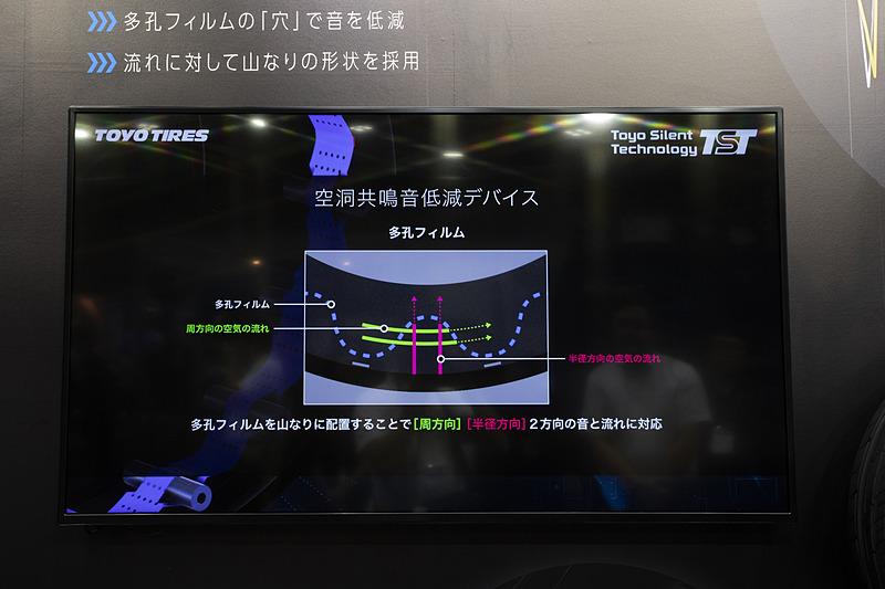 空洞共鳴音低減デバイスの紹介
