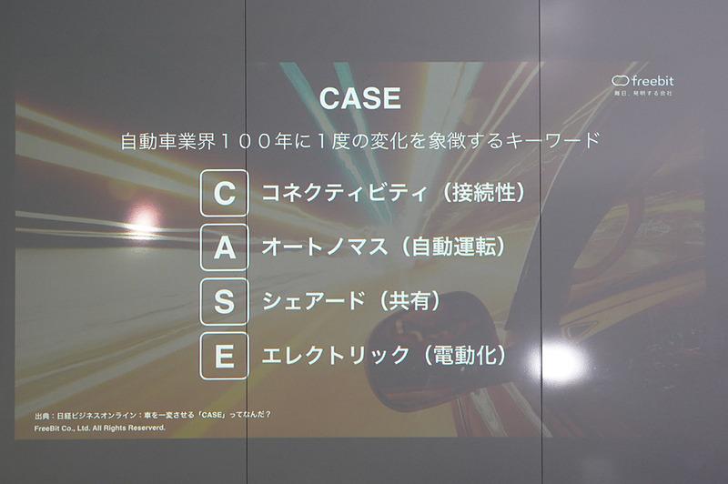 CASEが注目されている