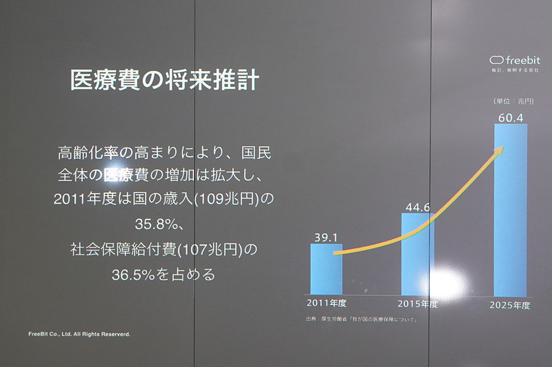 石田氏のその他のスライド