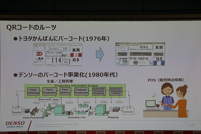 QRコードのルーツを紹介するスライド