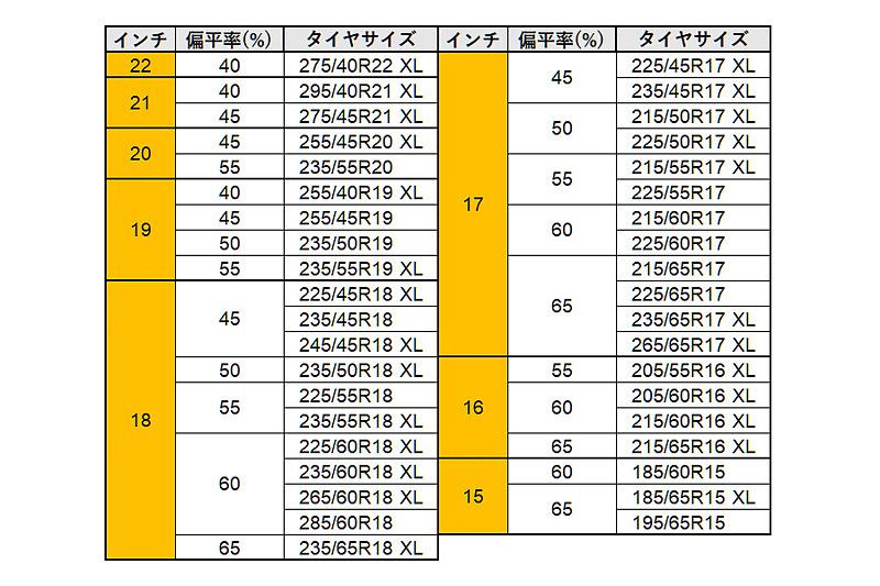 ノース・コンタクト NC6のサイズ表。今後もサイズ拡大を予定とのこと