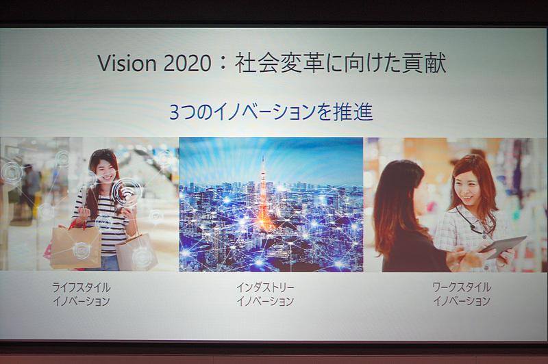 2020年に向けたビジョン