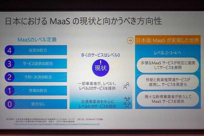 日本におけるMaaSの現状と向かうべき方向性