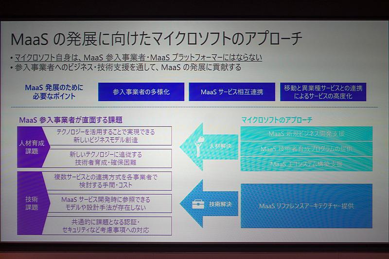 MaaSの発展に向けたマイクロソフトのアプローチ