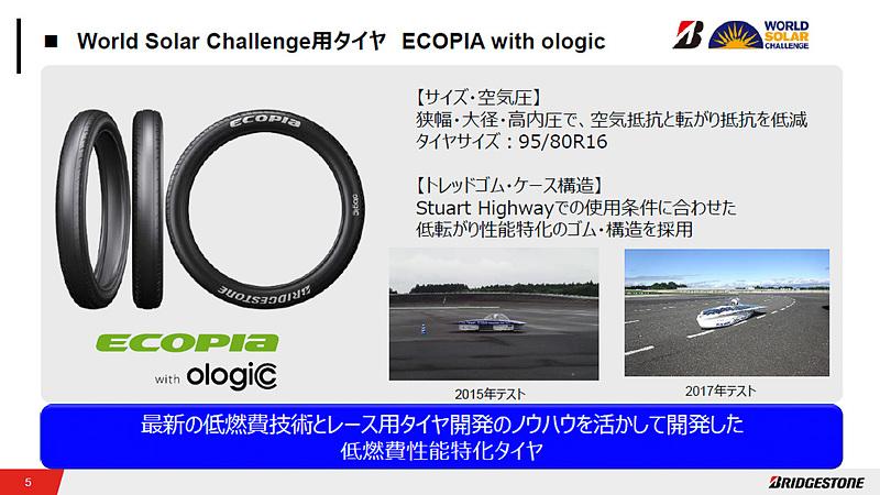 今回の「ECOPIA with ologic」の特徴