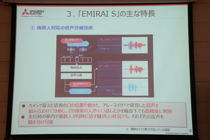 「複数人数対応の音声分離技術」を解説するスライド資料。近赤外線カメラで乗員の口の位置と動きを検知。「アレーマイク」の指向性を制御するほか、発話のタイミングなどもチェックして、複数の人が同時に発話してもそれぞれの音声を分離して認識可能