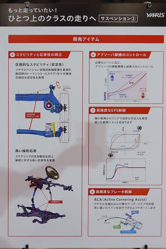 ボディ構造の説明パネル
