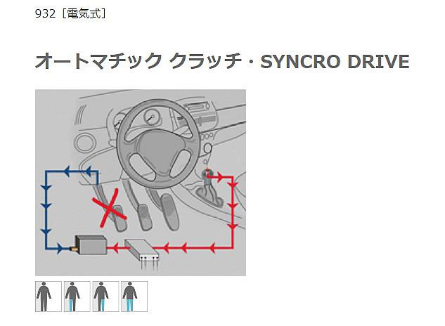 電子制御システムが、エンジンの回転数・車速・アクセル開度などを判断し、最適なクラッチワークを行なうシステム。ドライバーのドライビングスタイルに合わせた調整も可能で、本気のスポーツドライビングを実現するシステム